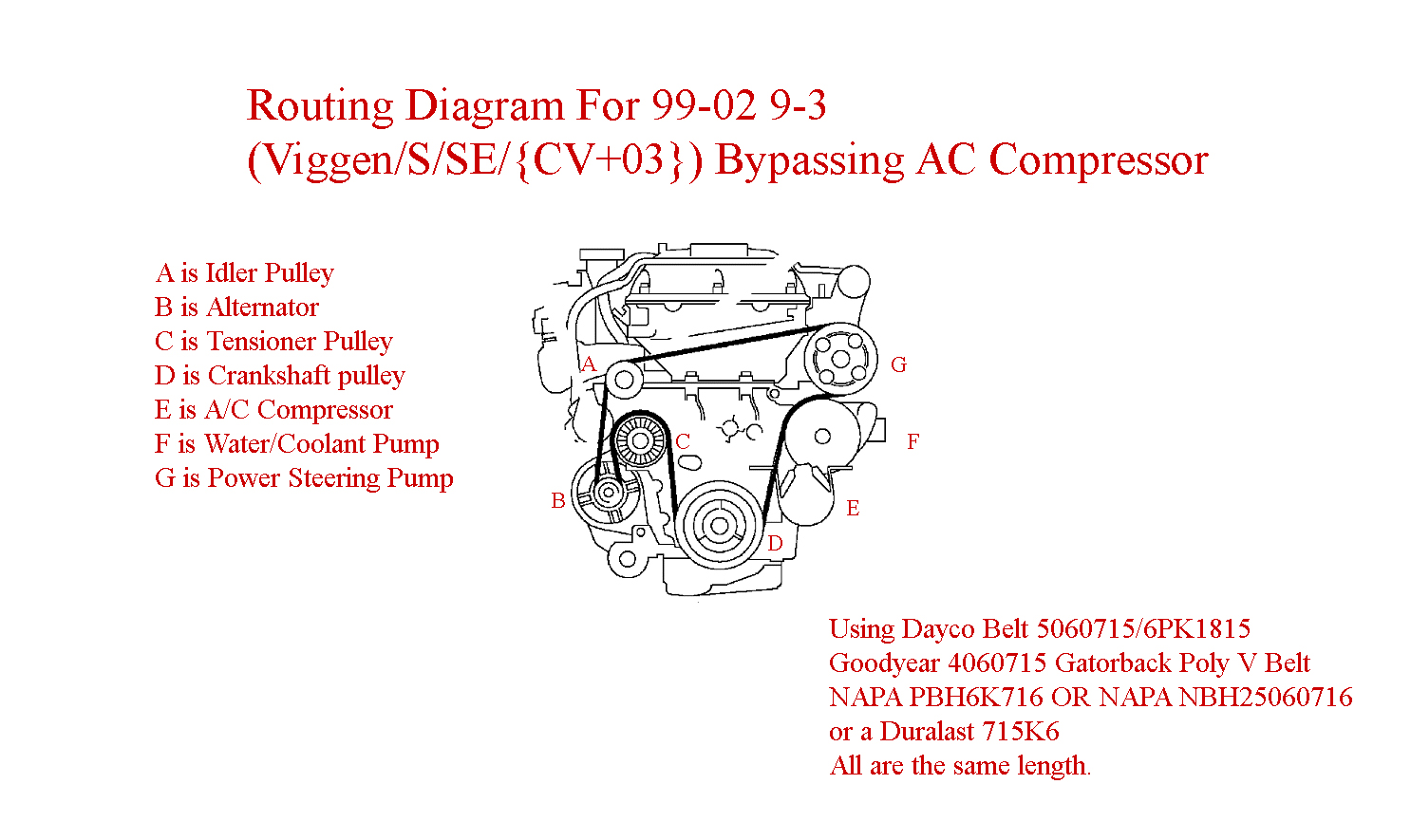 Wiring Diagram For 1990 Saab 900 Data Diagrams Engine Bay Free Image User 2003 9 3 Fuse