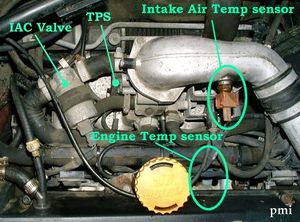 ng   throttle body  saab tech wiki